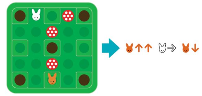 Joc Jump In Smart Games